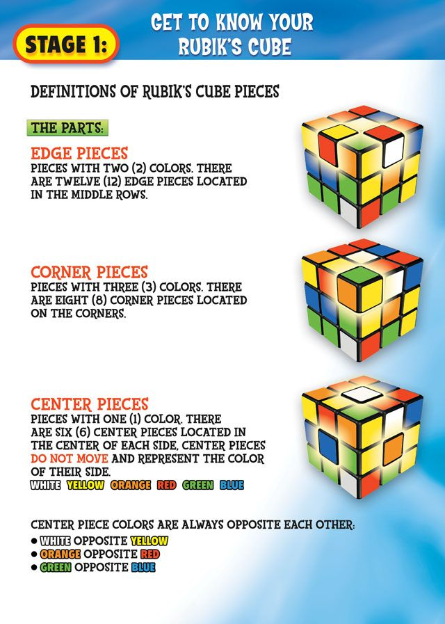 How to Solve the Rubik's Cube (Beginner's Method) Step 1
