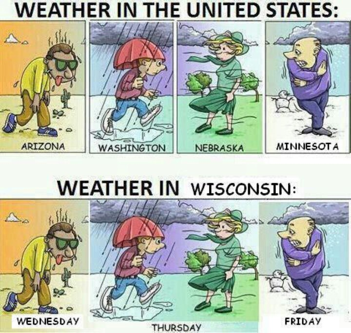 Weather in Wisconsin
