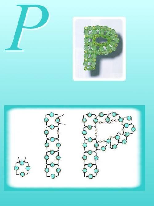 Šitá písmenka - P