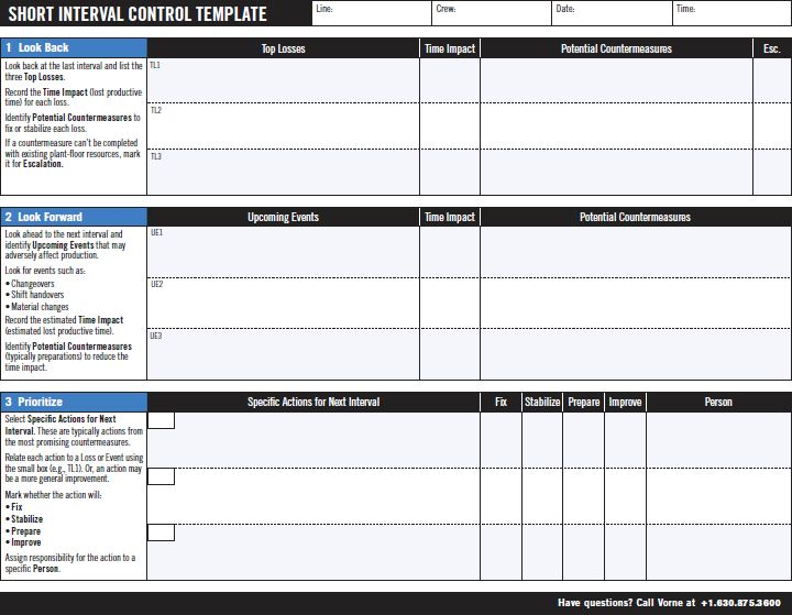 Short Interval Control Meeting Template Lean Six Sigma
