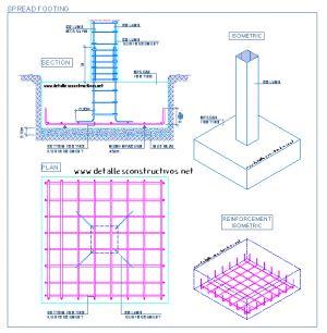Concrete Spread Footing Under A Single Column Civil