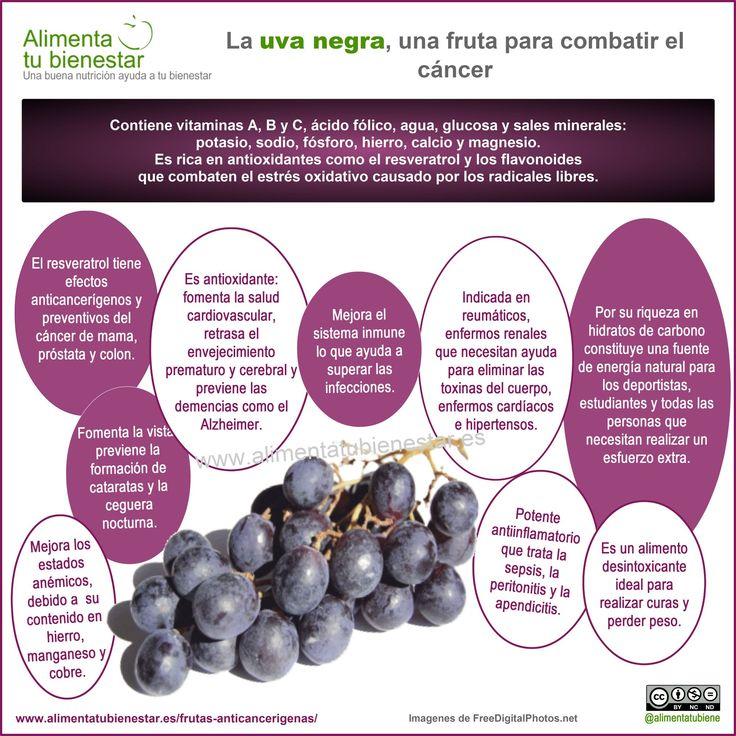 Frutas anticancerígenas: uva negra, manzana y granada