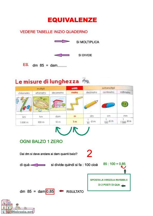 Le unità di misura – equivalenze 1ª Media | AiutoDislessia.net