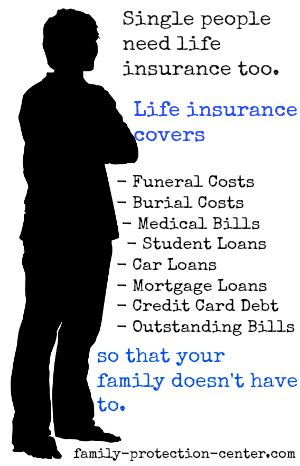single people need life insurance too. See the graphic to find out why. www.family-protection-center.com