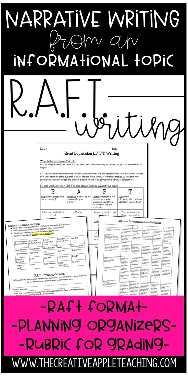 Raft Is A Writing Strategy That Helps Students Understand Their Role And Perspective As Writers By Narrative Writing Writing Strategies Elementary Curriculum [ 1471 x 736 Pixel ]