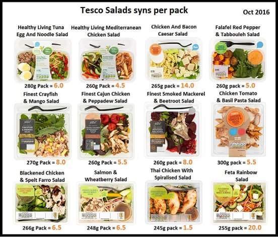 Slimming world Tesco salad syns