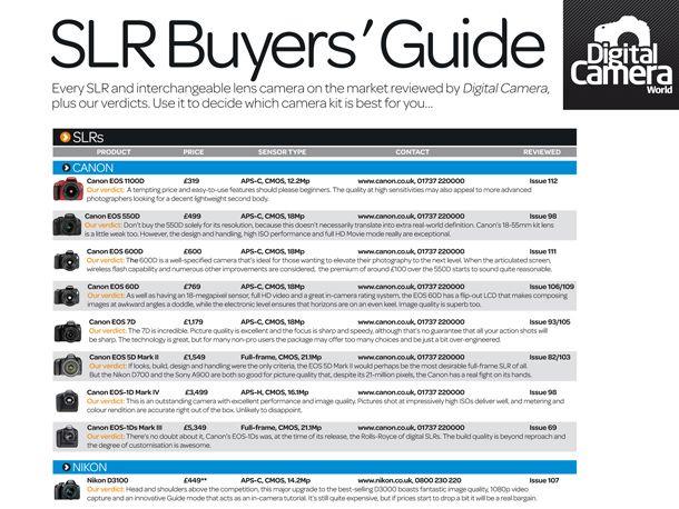 SLR Buyer's Guide