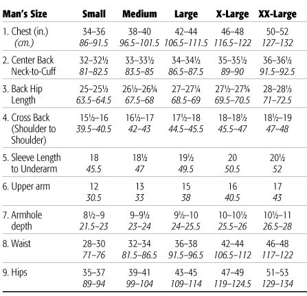 Men's Size measurements for crocheting, knitting, and sewing crafts.