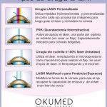 Tipo de Cirugía Laser de Ojos  LASIK en  Monterrey Okumed