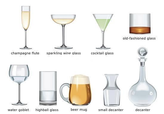 Glasses used for drinking, #Vocabulary #English