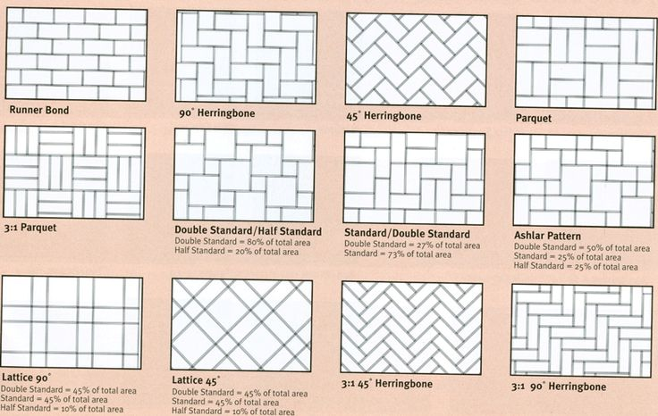 Pin By D Dorsey Design On Details Pattern Texture