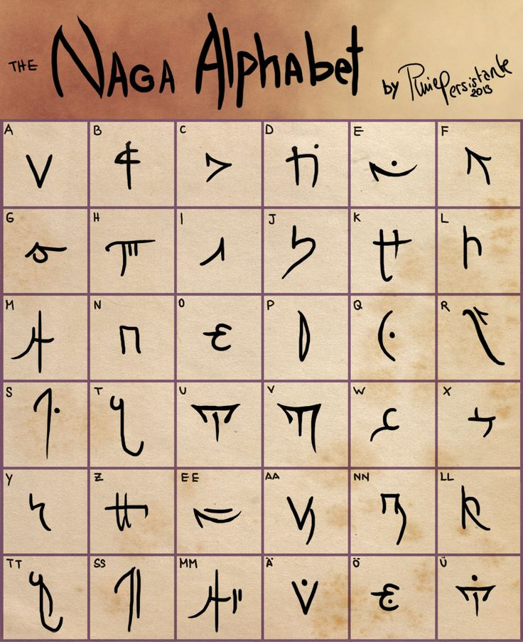 Okay, this is the Naga alphabet I developed I have this one OC of mine I really like, and he's a Naga. I have so much own ideas for this race, I thought of a history, of a mentality, political syst...