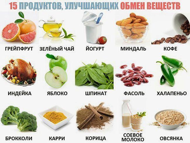 Таблицы о продуктах