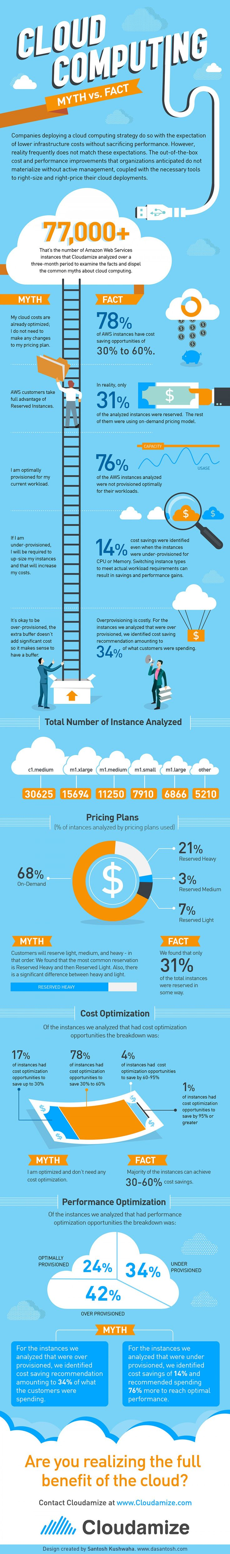 www.hostedgroupwise.com operate by a Novell CNE Expert- Mostly a Secure and  Reliable Hosting company in your affordable solution. http://netactivityus.tumblr.com/post/149355275634/benefits-of-moving-to-the-cloud-with