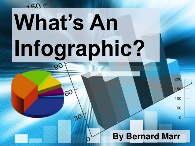 What is an Infographic? by Bernard Marr via slideshare
