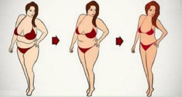 WANT SLIM STOMACH - 2 TABLESPOONS PER DAY AND SAY GOODBYE TO BELLY FAT (RECIPE) - Healthy Food Palace