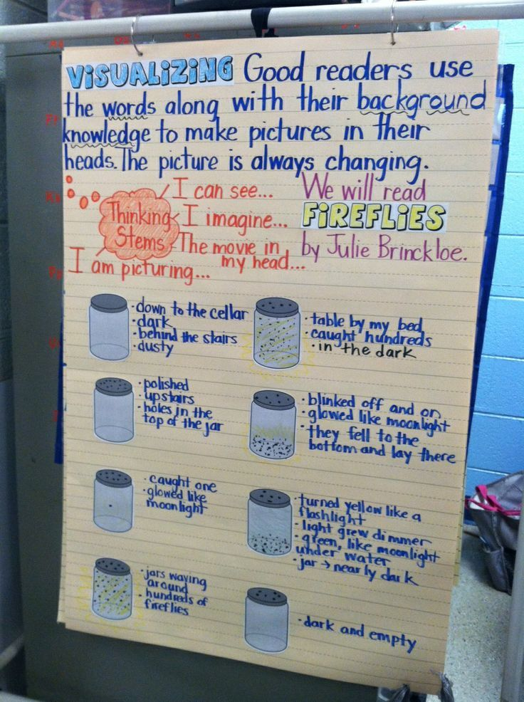 think aloud strategy and writing activity