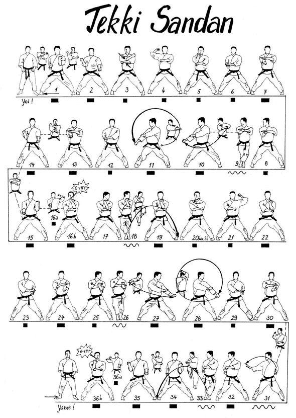 Martial Arts Diagram Kenwood Kvt 514 Wiring 2 14 Best 2018 Karate Images On Pinterest Shorin Ryu Kata Diagrams Artes Marciais Line Postagens Junho 2010