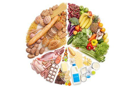 Flexible dieting- eat what you want and still lose weight!