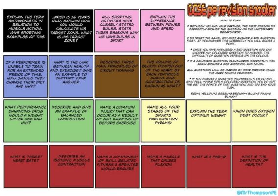 GCSE PE and A Level PE Revision Ideas and Resources