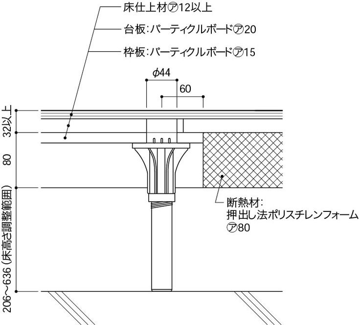 フリーフロアシステム 置床工法 建築 屋根 家 外観