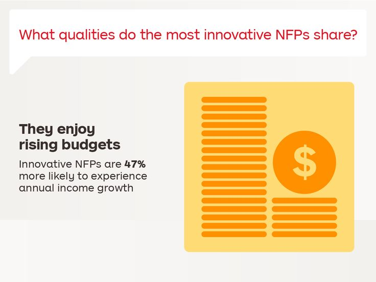 Follow the money and it shows that if a Not-For-Profit has an innovation strategy it's 47% more likely to have income growth than those without, the GiveEasy Innovation Index report reveals. Read the full report: http://auspo.st/1raPMhN  #NonProfit #Innovation #nfpii