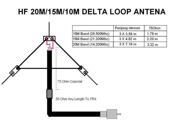 157 best images about antenna on pinterest