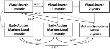 Thumbnail image of Figure2. Opens large image