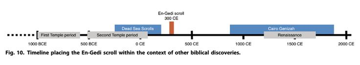 One of the world's oldest biblical texts read for the first time   Ars Technica