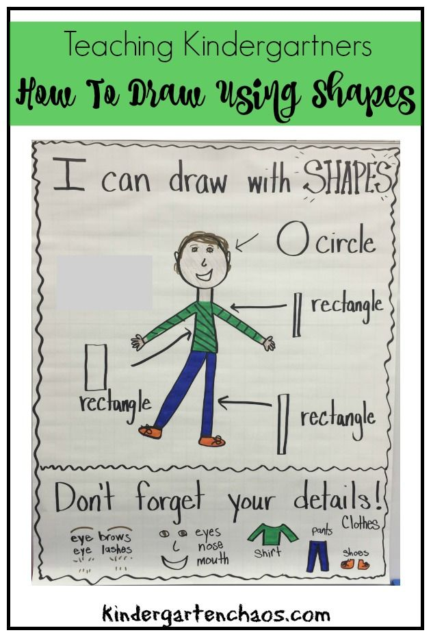 How do you teach writing to Kindergartners? I am sharing some tips on Teaching Guided Drawing to Beginning Writers. Drawing is an important skill!