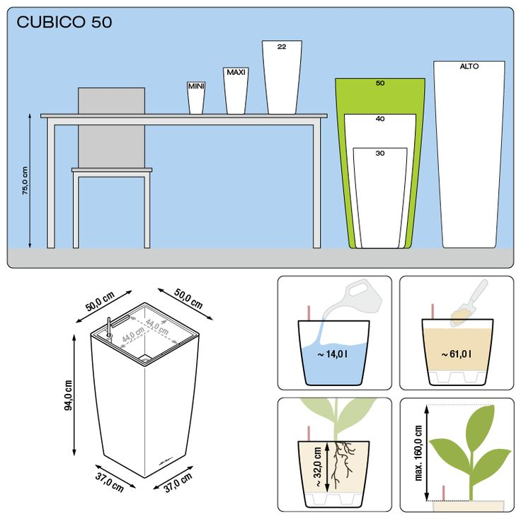 CUBICO 50 bianco lucido All-in-One Set