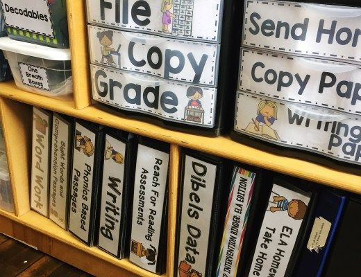 A portable word wall will not only save tons of space in the classroom, but it is also engaging and interactive and best of all-the students love it!