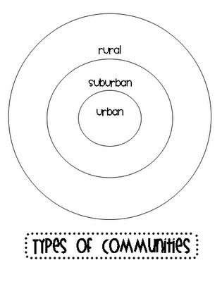 Best Social Studies Urban Rural Suburban Images On - Rural vs suburb us map