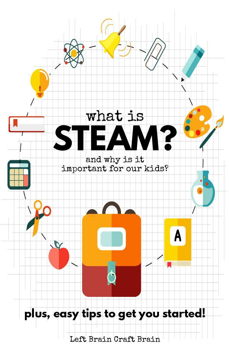 What is steam 7