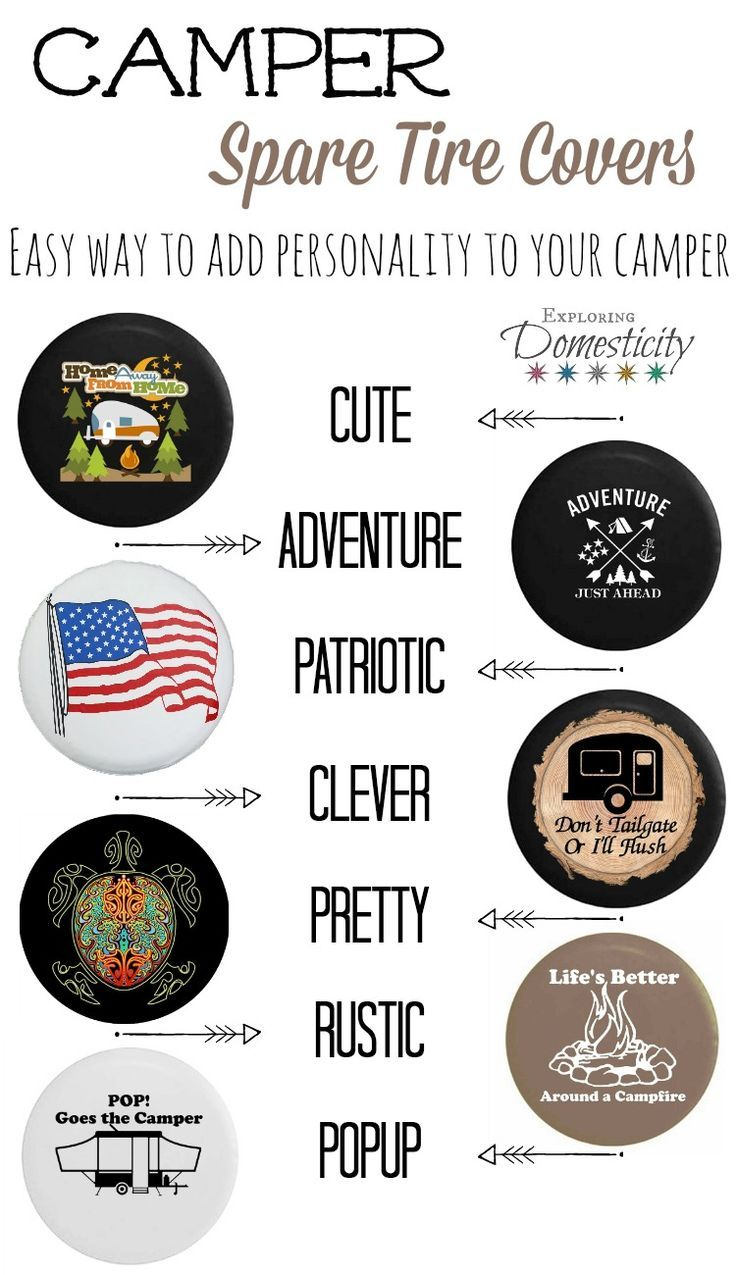 Camper Spare Tire Covers Easily Add Personality To Your Camper