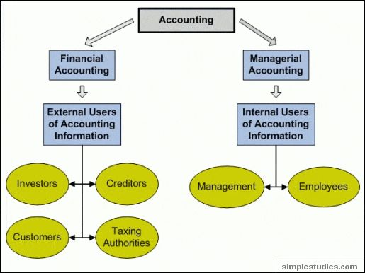 23 best Accounting World images on Pinterest Accounting, Ha ha - Winway Resume Free