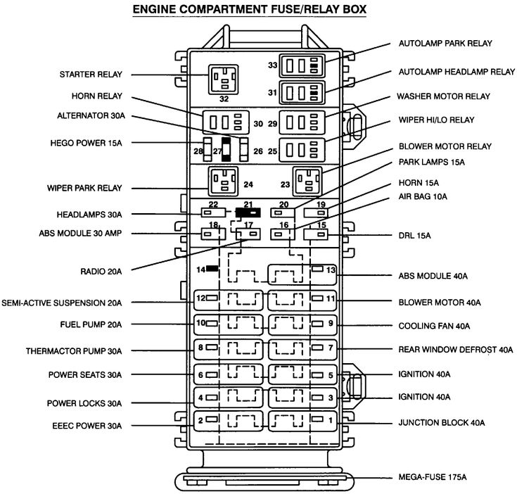 [DIAGRAM] Fuse Box Diagram For A 2006 Ford Ranger Truck