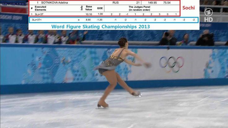 Sochi scandal Adelina Sotnikova was overscored a lot