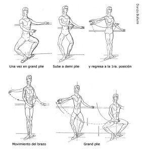 En Dehors Dance Definition Essay - image 6