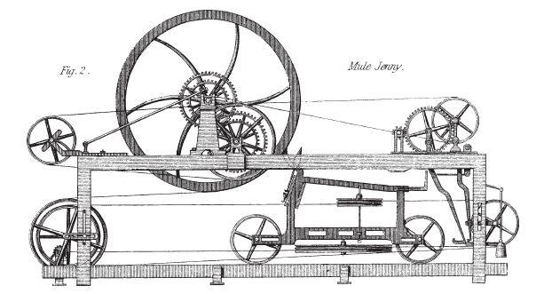 Baines 1835-Mule Jenny - Spinning mule - Wikipedia, the free encyclopedia
