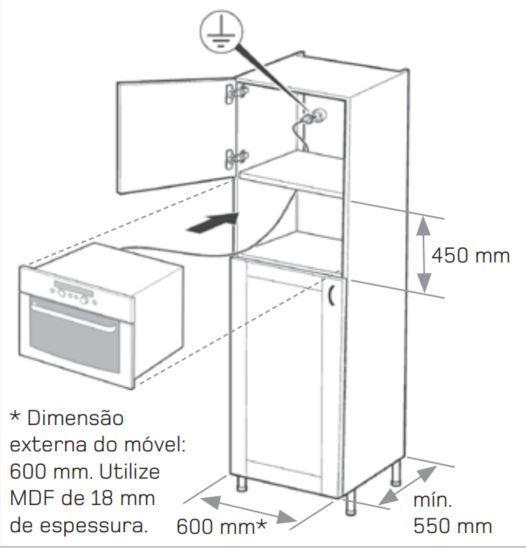 Resultado de imagem para medidas de moveis e eletrodomesticos