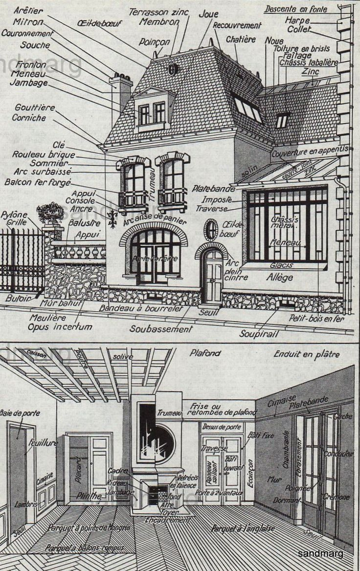 Vintage French Chart  Architectural Features