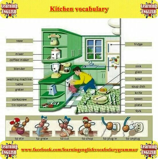 39 Best Kitchen Vocabulary Images On Pinterest