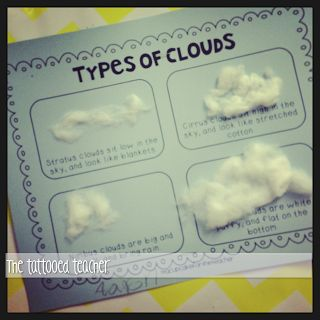 types of clouds activity with cotton balls
