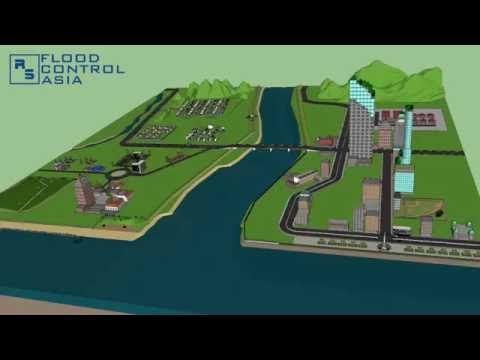 YouTube: 5 Methods of Flood Protection