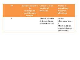 Resultado de imagen para investigacion acerca de metodos de creacion colectiva en la historia del teatro mexicano y universal