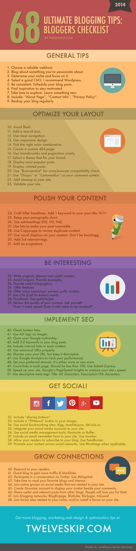 68 Ultimate Blogging Tips at: http://www.twelveskip.com/guide/blogging/1090/blogging-tips-ultimate-checklist