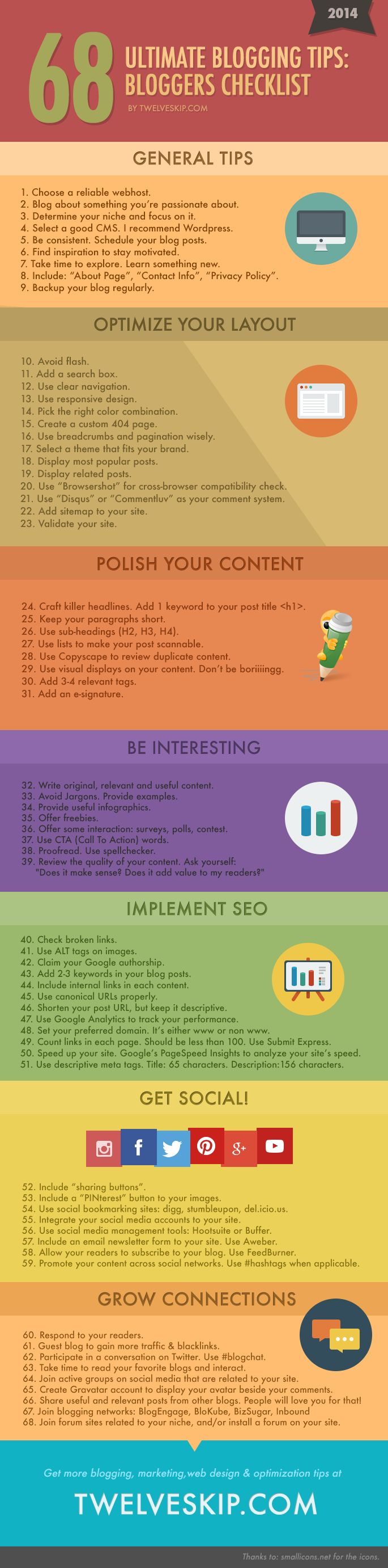 68 Ultimate Blogging Tips at: http://www.twelveskip.com/guide/blogging/1090/blogging-tips-ultimate-checklist