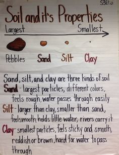soil on Pinterest | Third Grade, Science and Teacher Resources