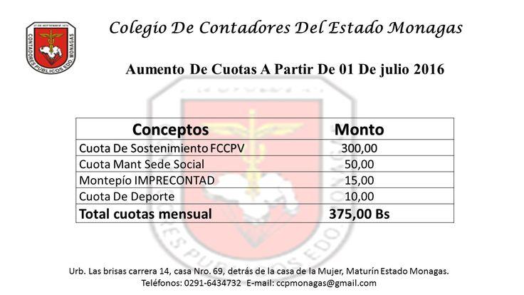 Colegio de Contadores Publicos del Estado Monagas - View Publicaciones